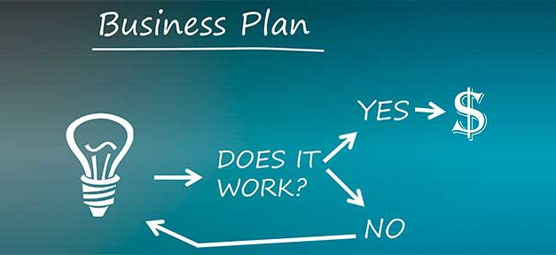 Writing a Business Plan – All You Need to Know