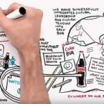 Liquid Stories – Coca-Cola Content Creative Excellence